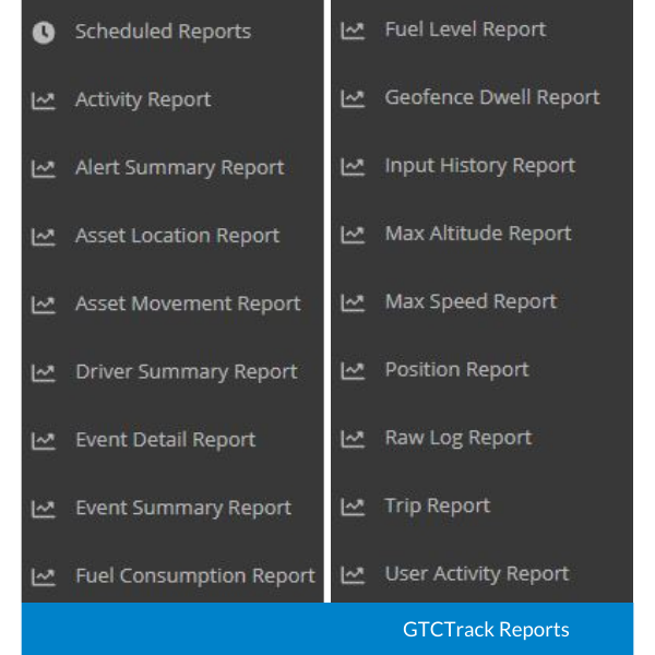 GTCTrack Reports